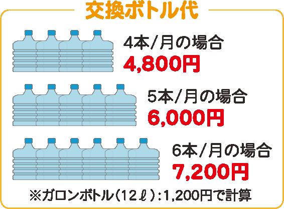 hikaku-02-2